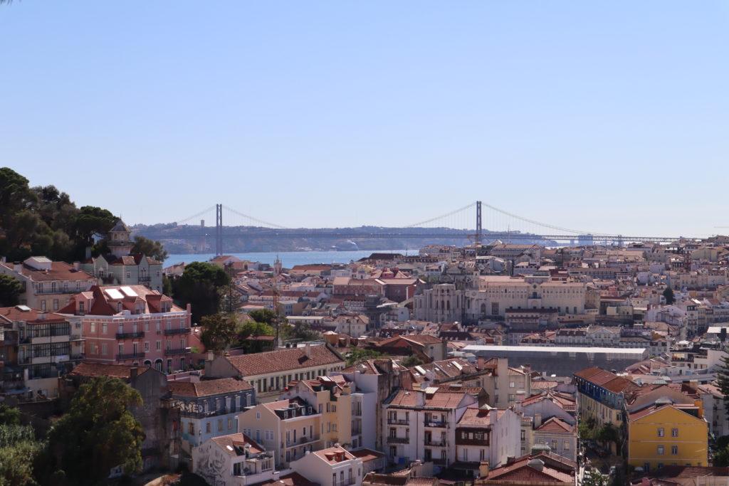Los 20 lugares que ver en Lisboa